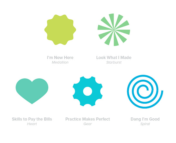 The Fundamentals of Shape Design in Adobe Illustrator