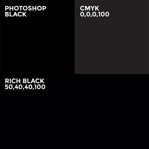 Diversi tipi di nero
