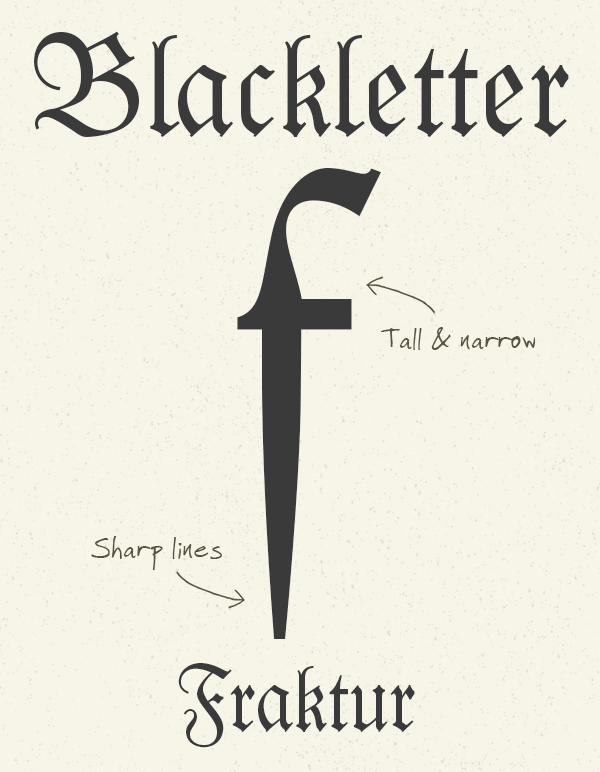 Blackletter typefaces
