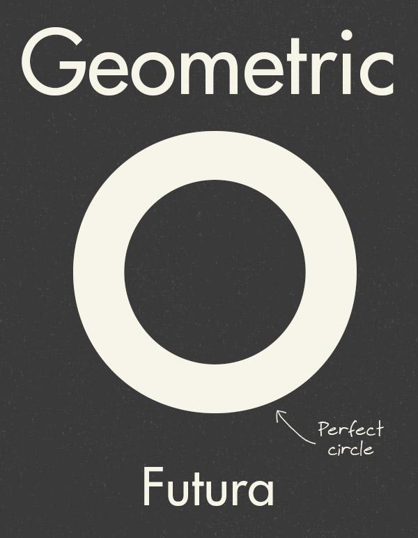 Geometric Sans-Serifs