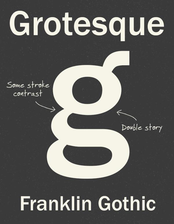 Grotesque Sans-Serifs