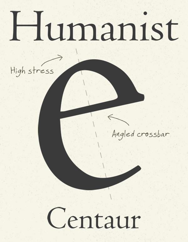 Humanist Serifs