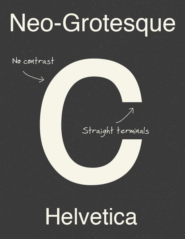 Neo-Grotesque Sans-Serifs