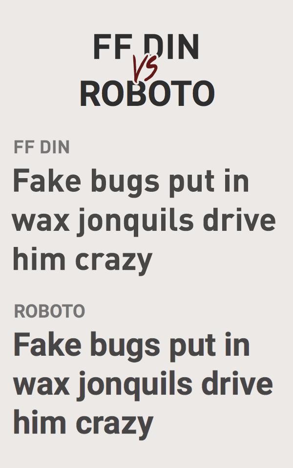 FF Din vs Roboto Font