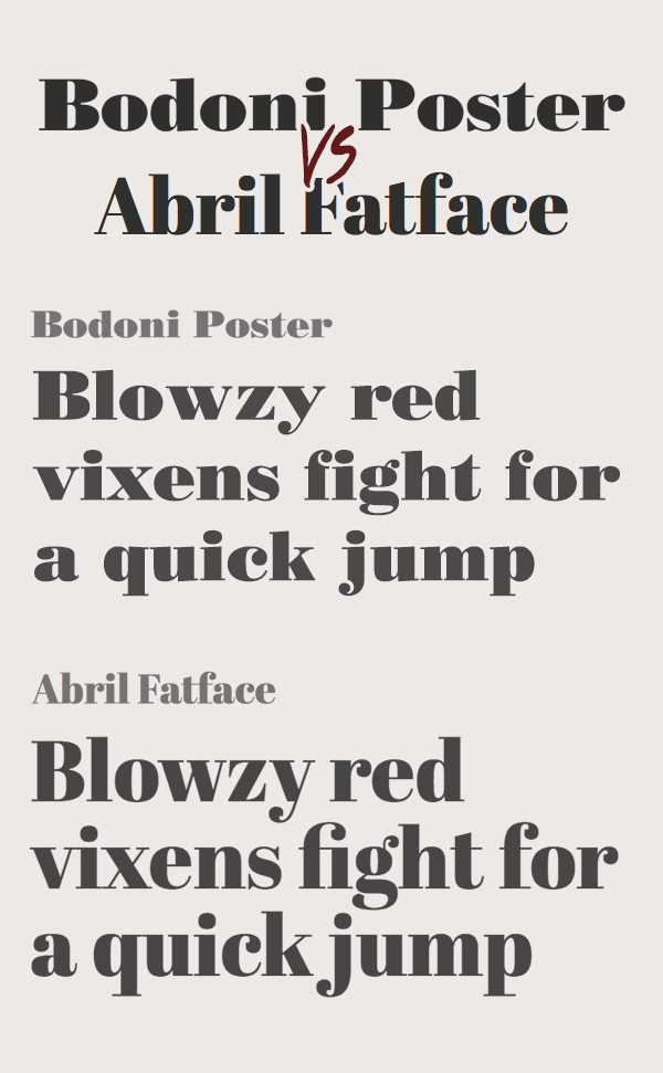 Bodoni Poster vs Abril Fatface Font