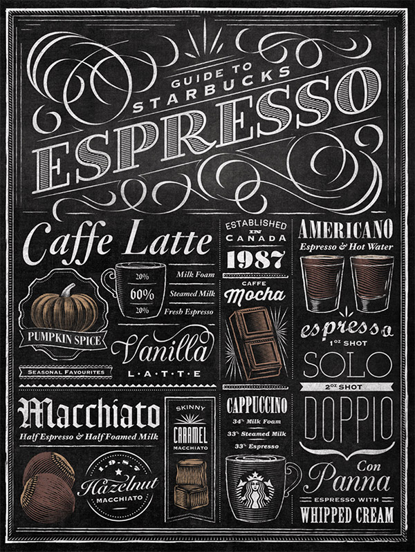 Starbucks Espresso Guide by Jaymie McAmmond